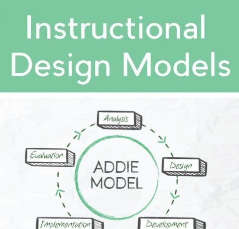 Instructional Design Models Infographic E Learning Infographics