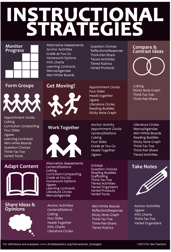Instructional-Strategies-Infographic