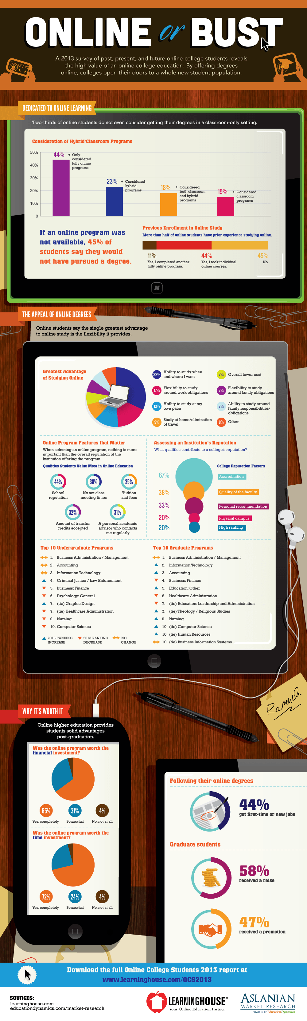 Is-Online-Education-Replacing-the-Classroom-Learning-Experience-Infographic