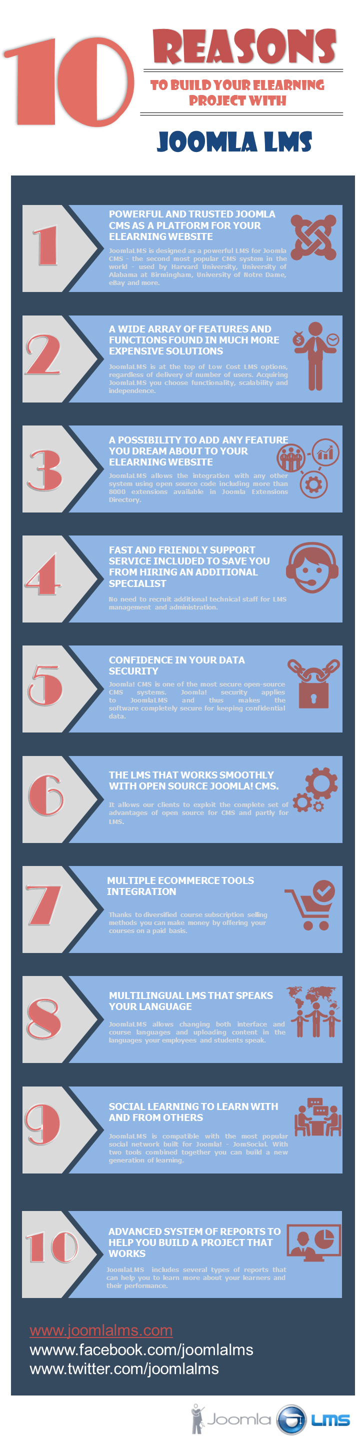 10 Reasons To Use JoomlaLMS Infographic - e-Learning
