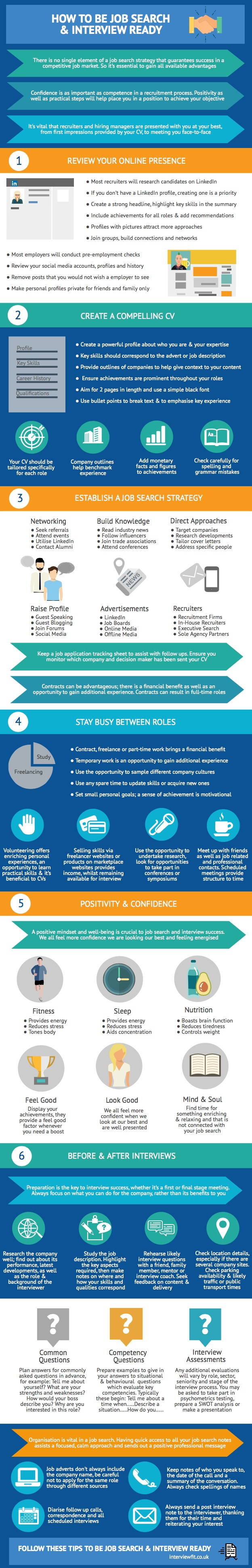 how to be job search and interview ready infographic e learning how to be job search and interview ready infographic