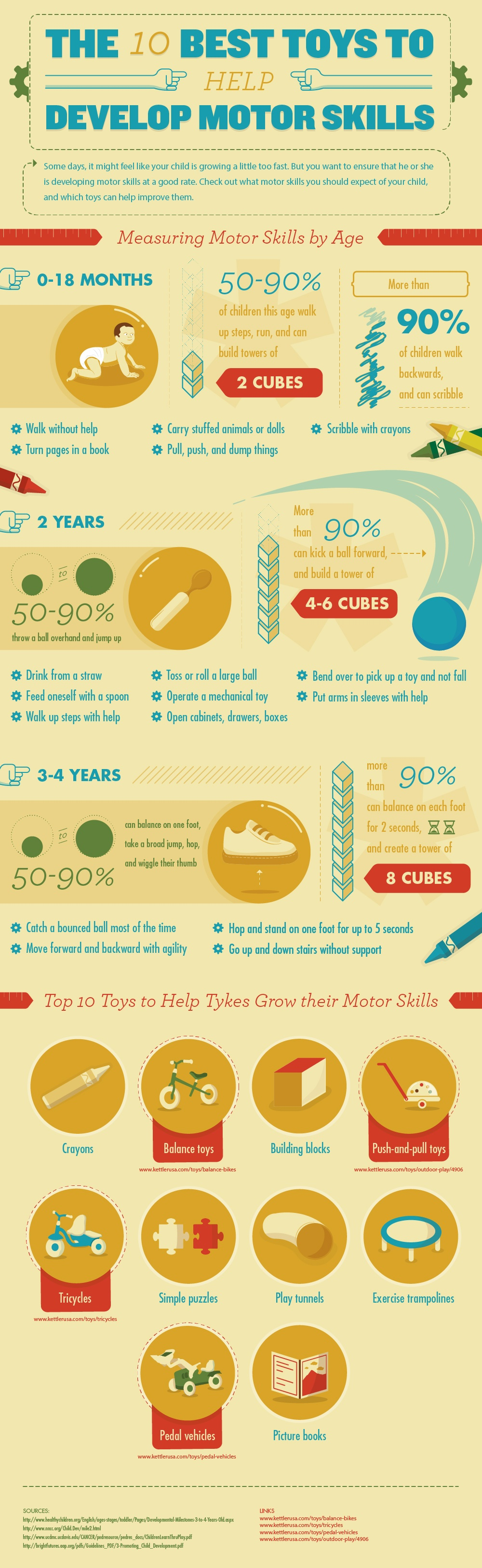 The 10 best toys to help develop motor skills infographic for Toys to improve motor skills