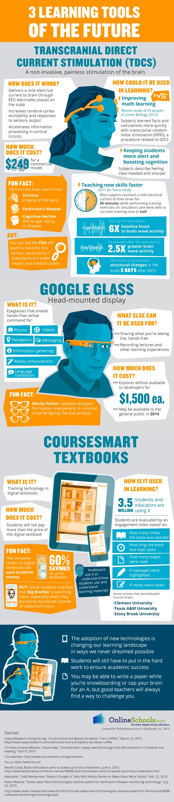Google Glass, Coursesmart textbooks, TDCS