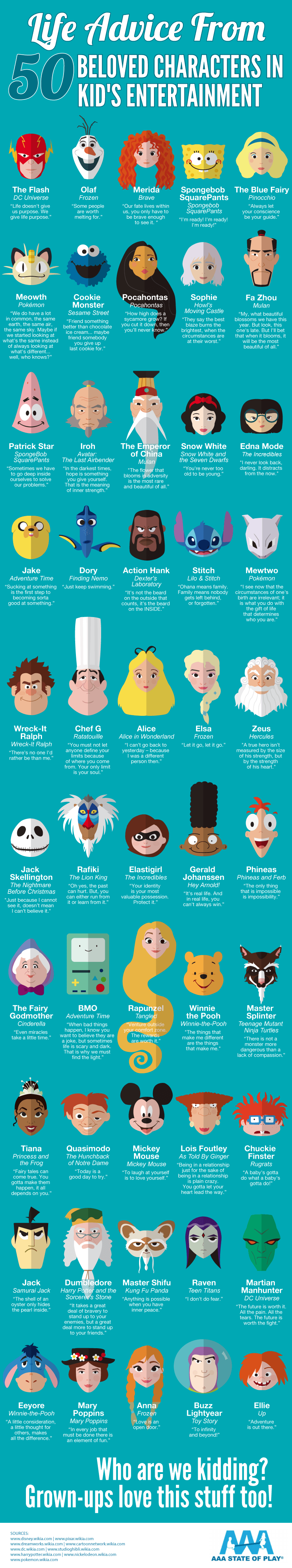 Life Advice from 50 Famous Childhood Characters Infographic