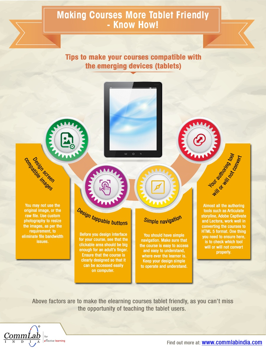 Choosing The Right Online Classes For A Lifetime Career Change Making-E-learning-Courses-More-Tablet-friendly-Infographic