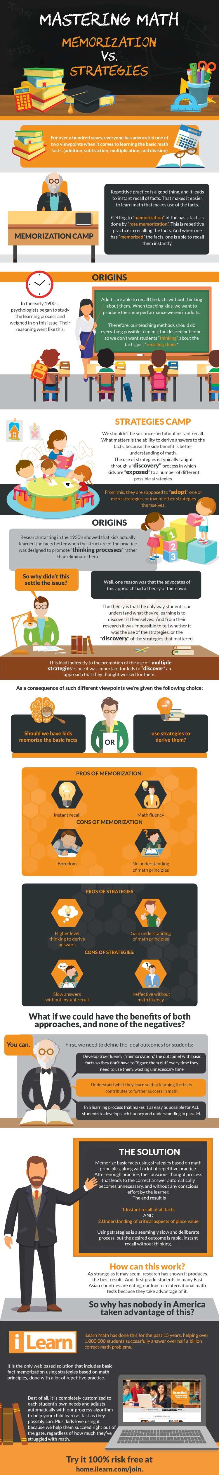 Mastering Math: Memorization vs Strategies Infographic