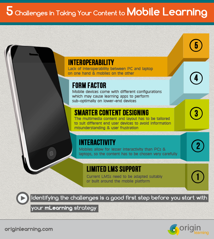 5 Challenges in Taking Your Content to Mobile Learning