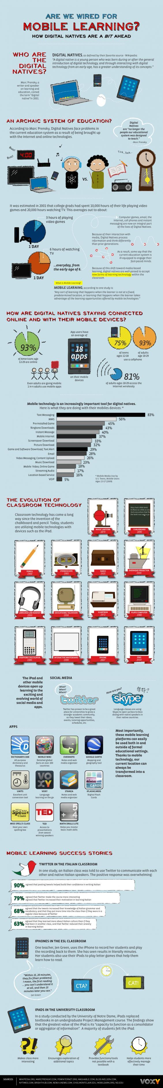 Mobile Learning Infographic How Digital Natives Are A Bit A Head