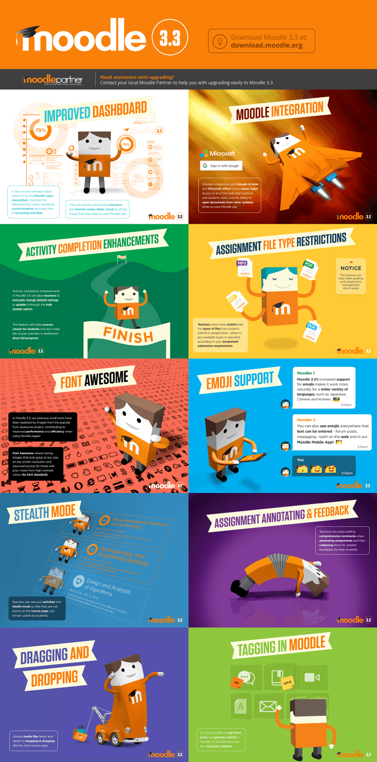 Preschool Classroom Design Tools ~ Moodle improvements that empower educators in their