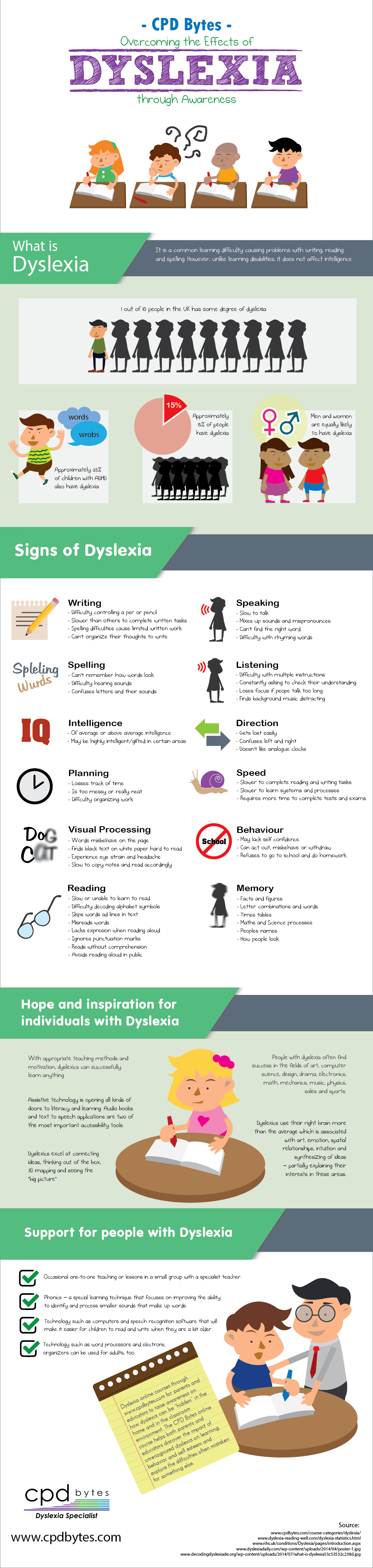 Dyslexia Awareness Infographic