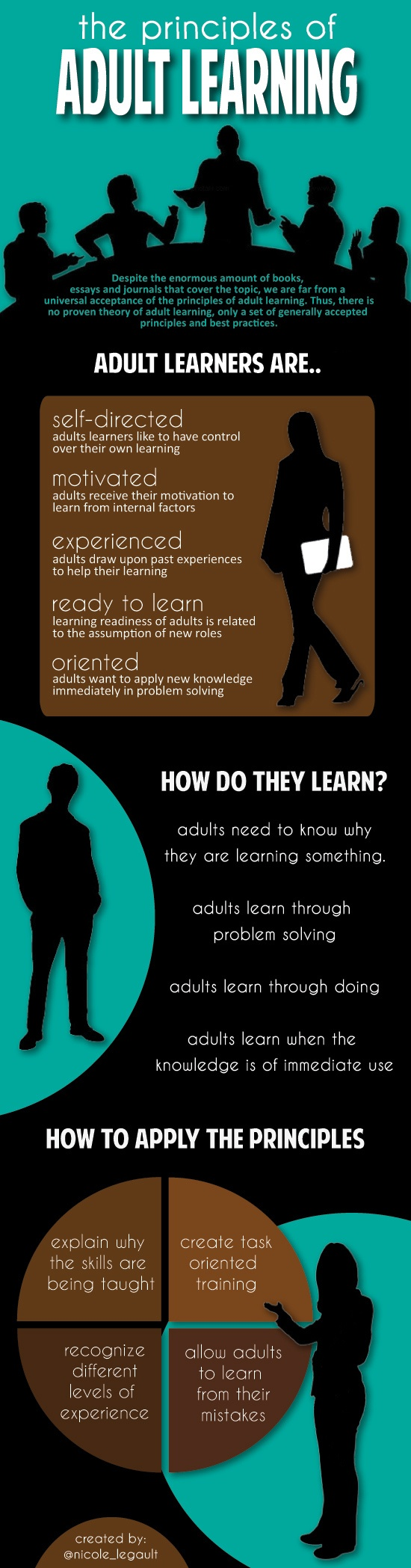 Principles-of-Adult-Learning-Infographic