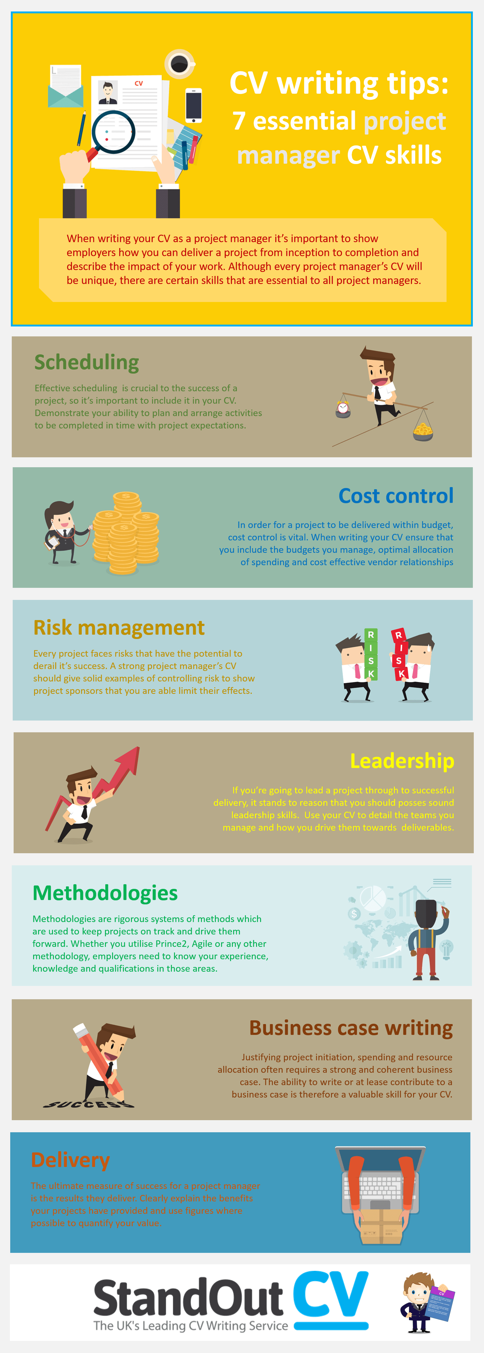 7 Essential Project Management Skills Infographic - e-Learning ...