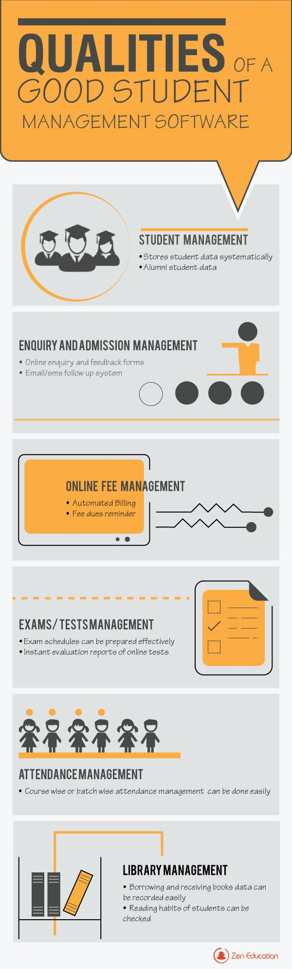 Qualities of a Good Student Management Software Infographic