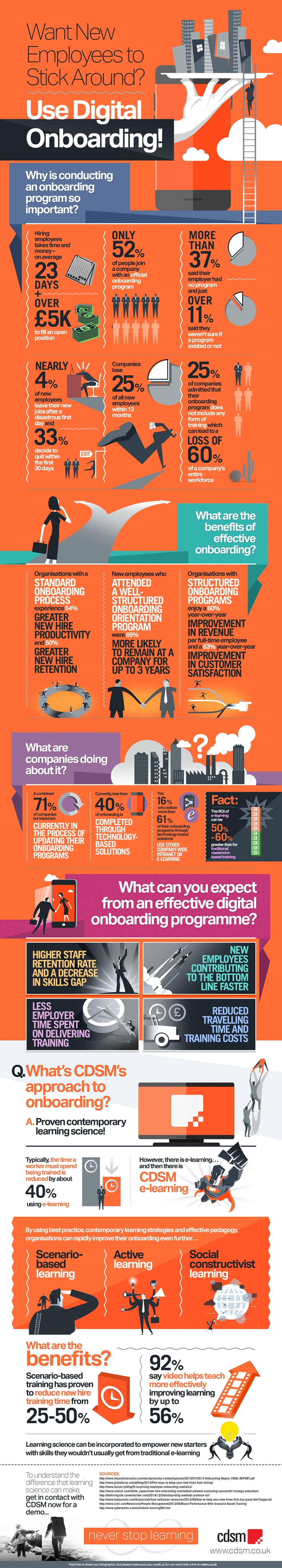Use Digital Onboarding to Make New Employees Stick Around Infographic