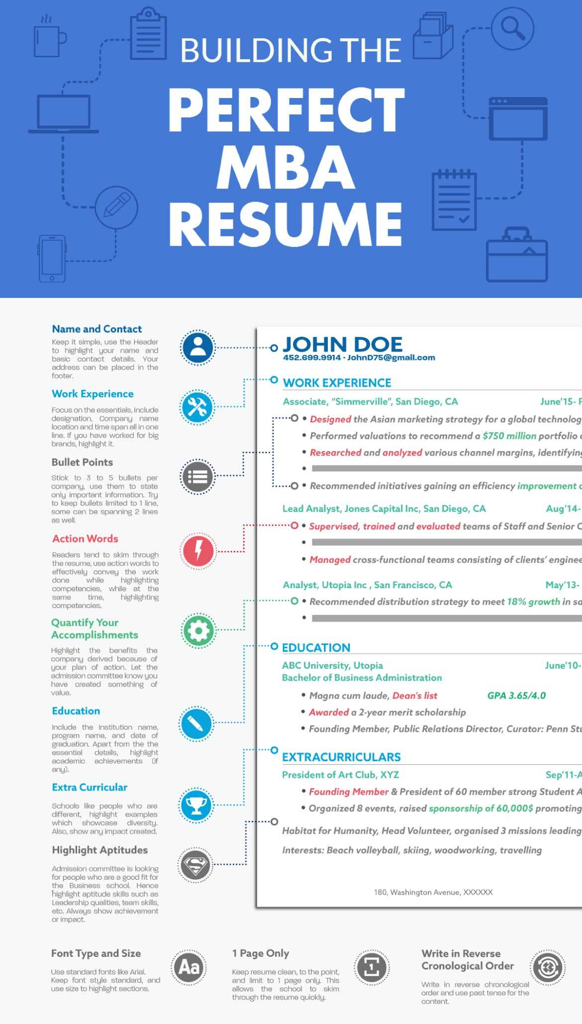 10 steps towards creating the perfect mba resume infographic - Resume For Mba Application