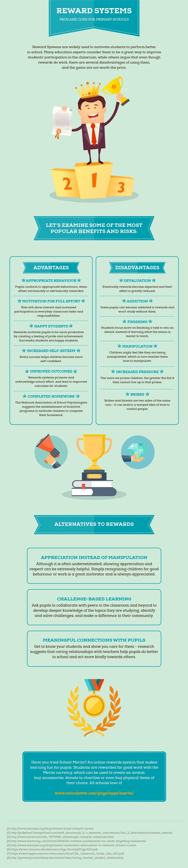 pros and cons of reward systems for primary schools infographic pros and cons of reward systems for primary schools infographic