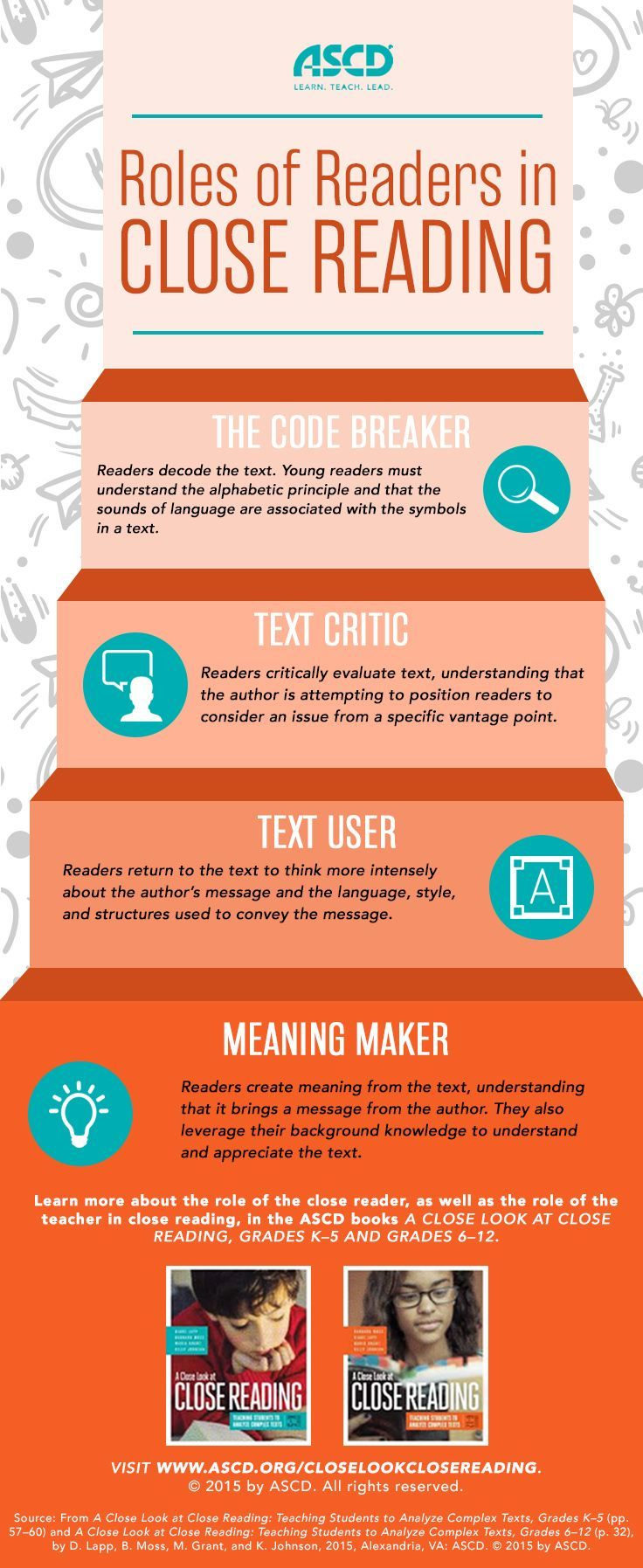 roles of readers in close reading infographic