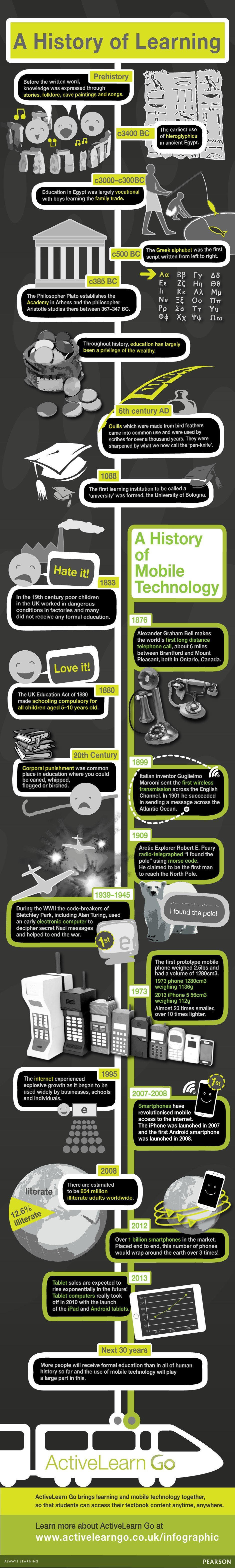 S416-ActiveLearn-Go-infographic-FINAL-07.10-1