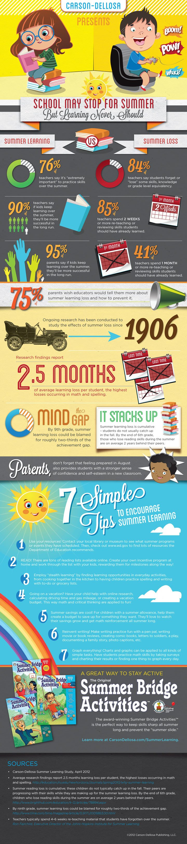 SummerLearningInfographic FINAL.ai