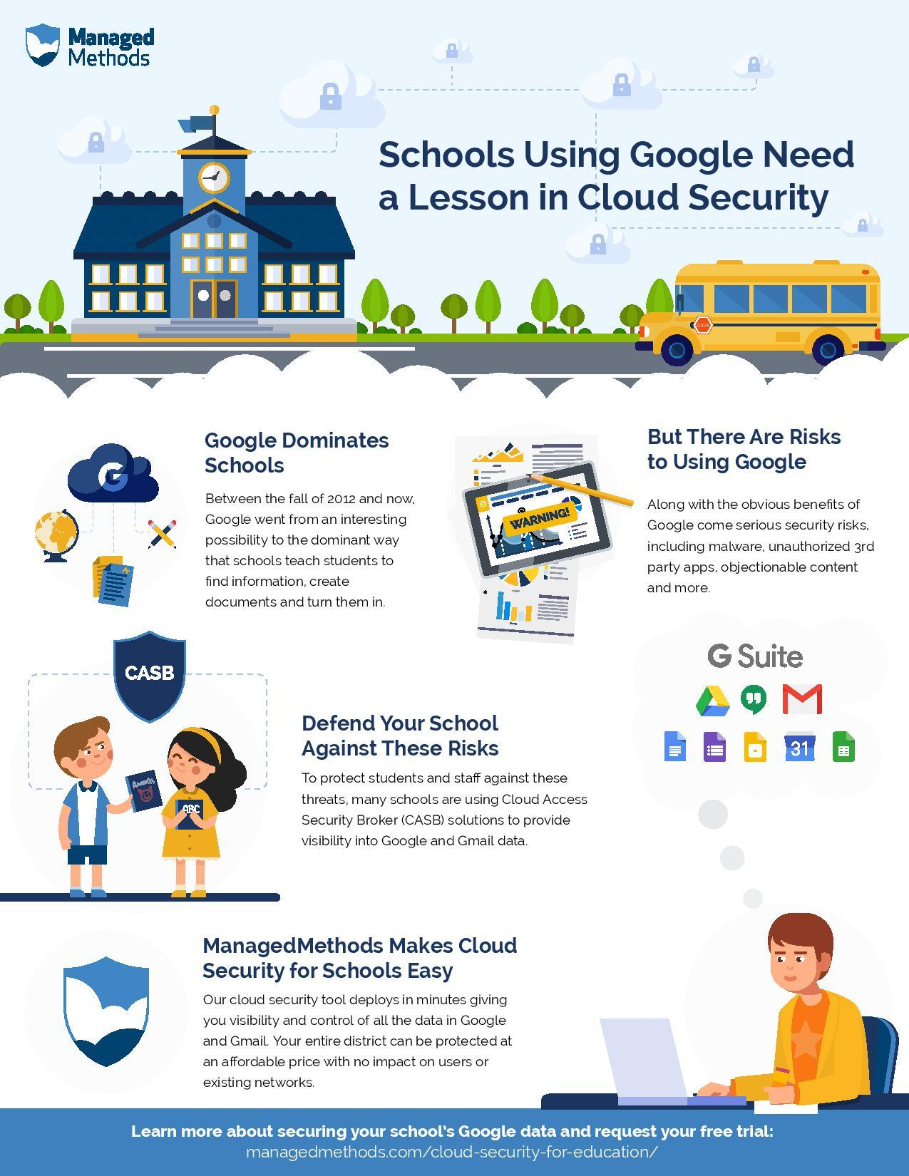 Schools Using Google Need a Lesson in Cloud Security ...