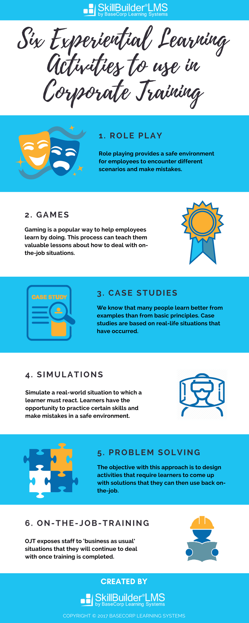 Six Experiential Learning Activities to use in Corporate Training Infographic