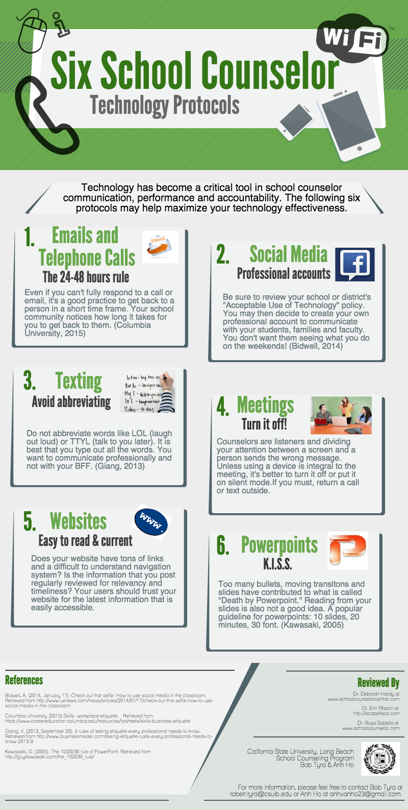 Six School Counselor Technology Protocols Infographic