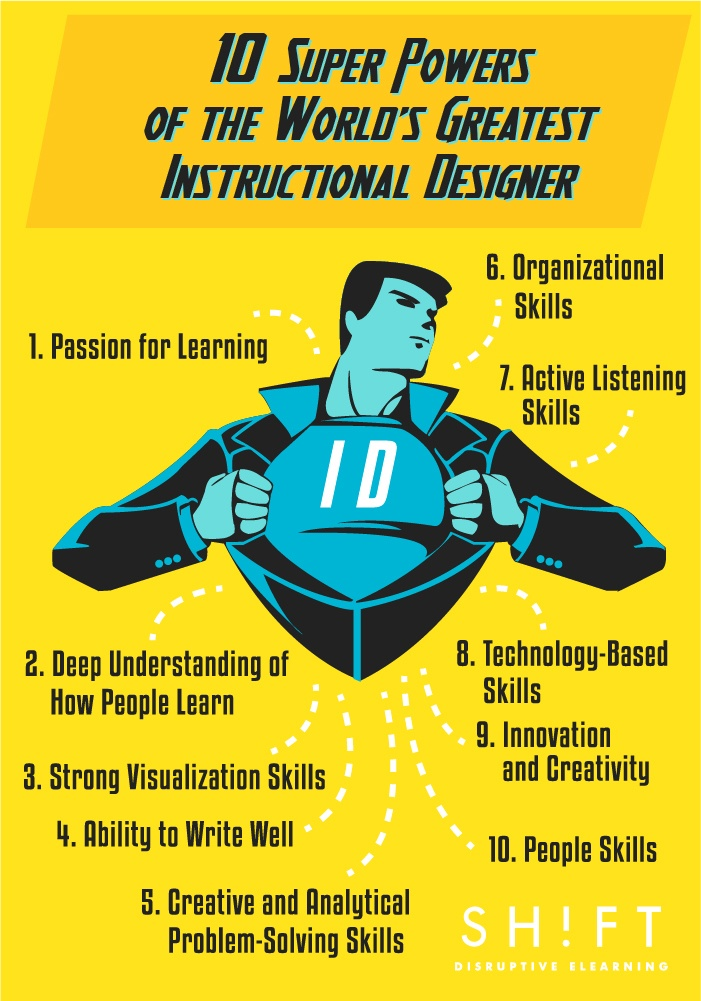 the exceptional instructional designers skills