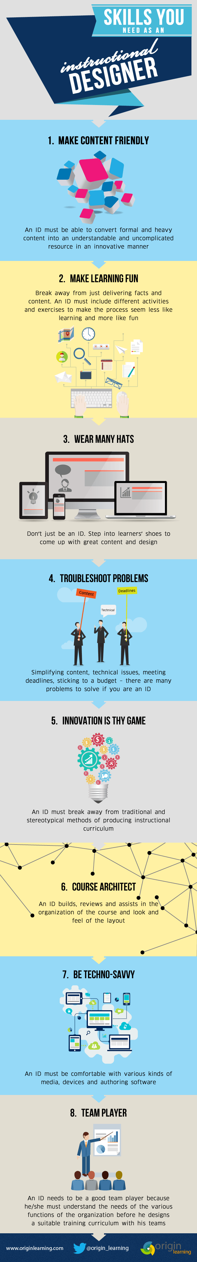 Top Instructional Designer's Skills Infographic