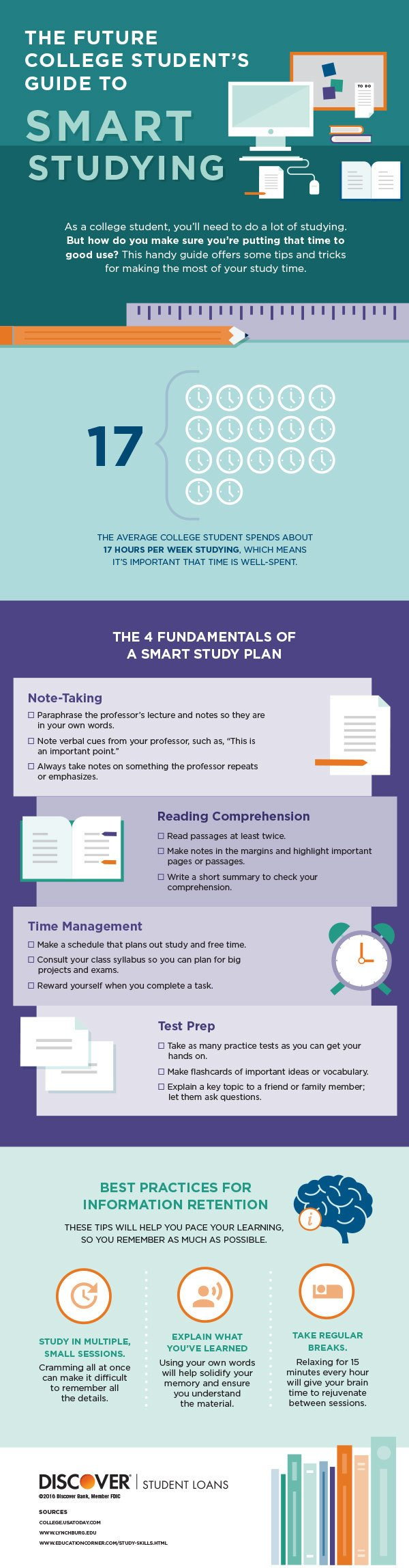 Smart Studying Guide for College Infographic
