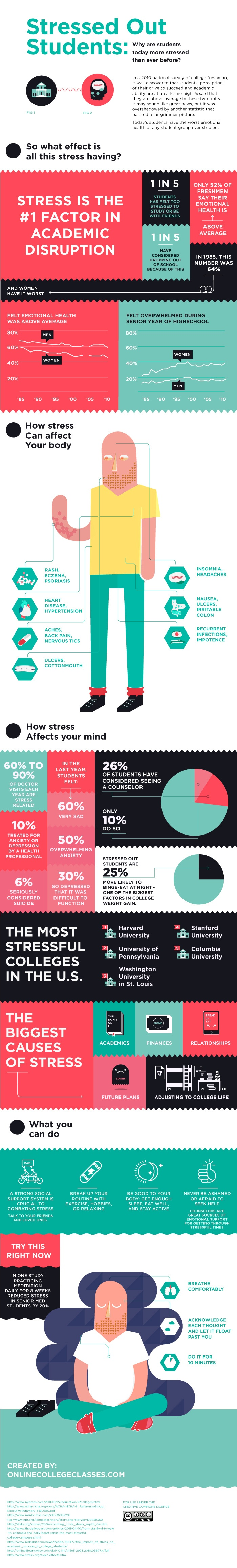 Stressed-Out-Students-Infographic