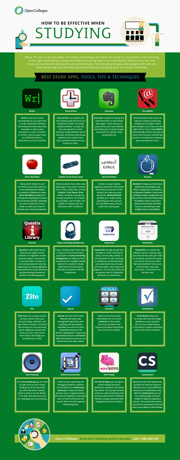 How To Be Effective When Studying Infographic - e-Learning Infographics