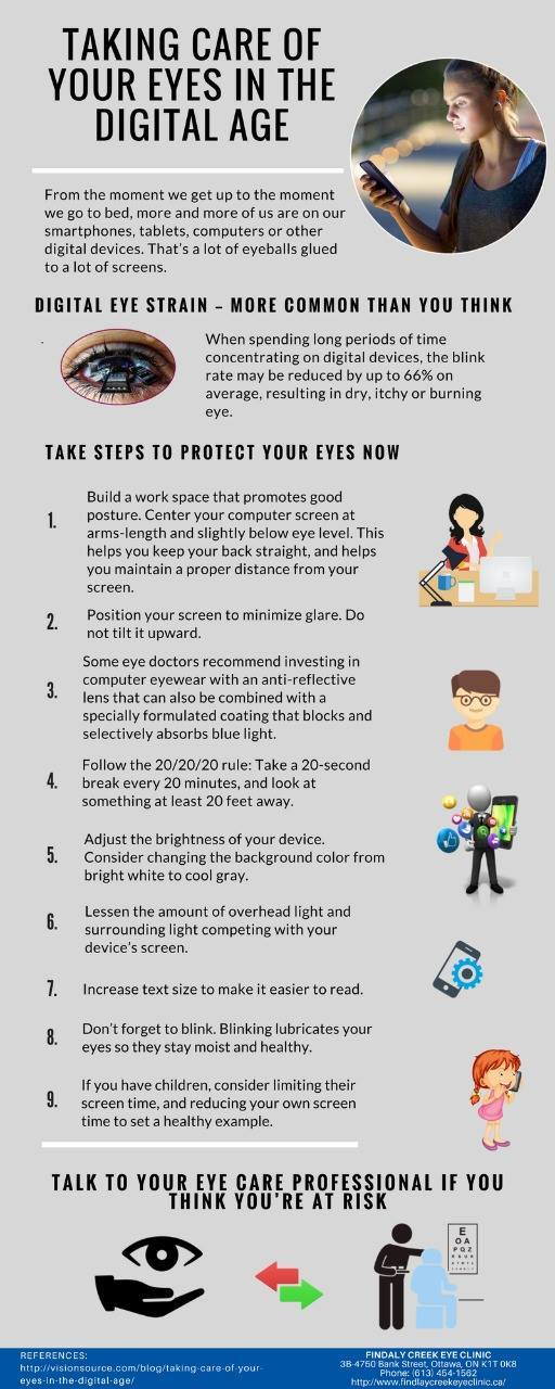 Taking Care Of Your Eyes In The Digital Age Infographic