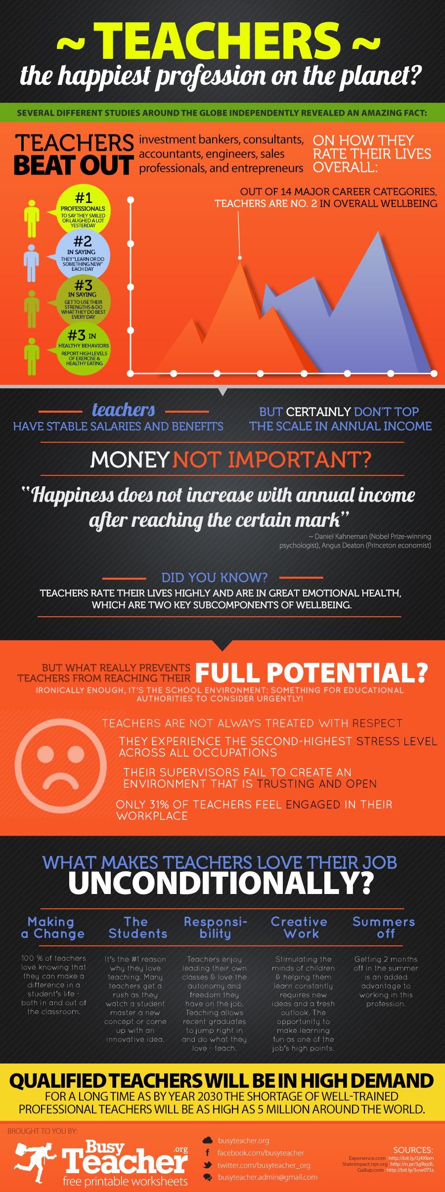 Teachers-Infographic