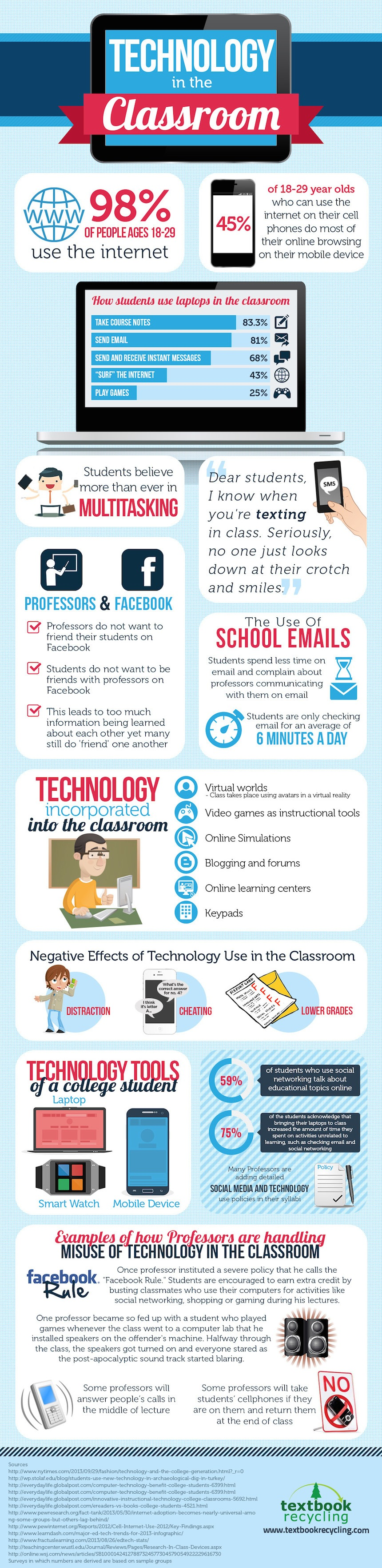 Technology-Use-in-the-College-Classroom-and-Beyond-Infographic