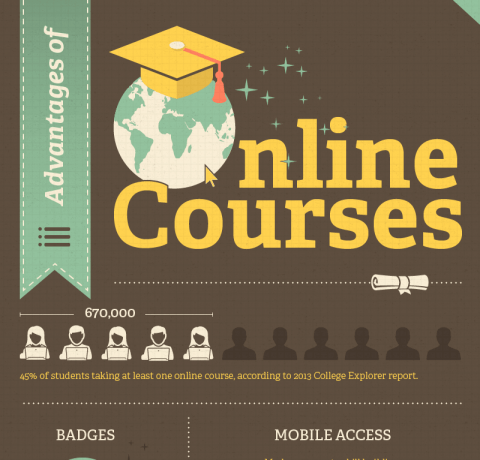 The Benefits of Online Courses Infographic - e-Learning Infographics
