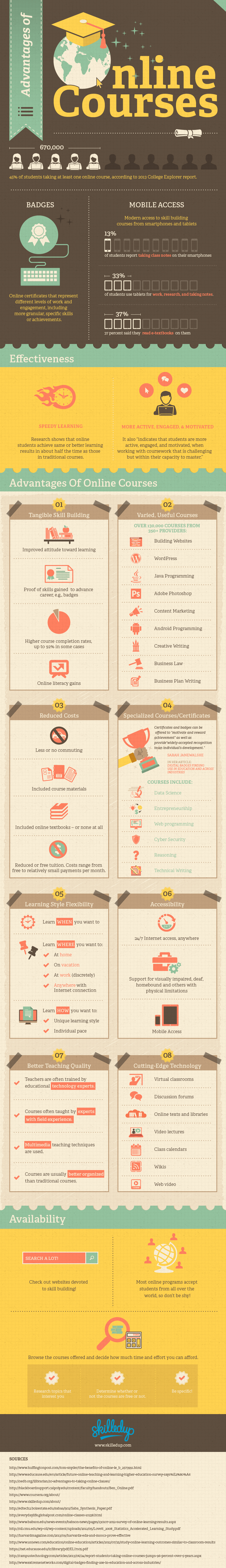The-Advantages-of-Online-Courses-Infographic