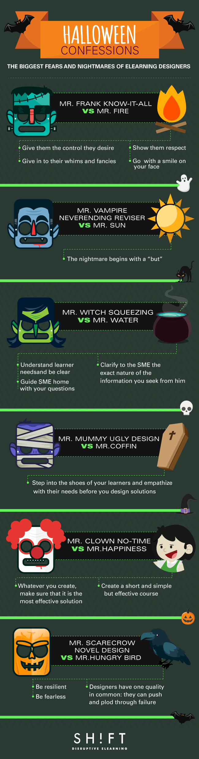 The Biggest Fears and Nightmares of eLearning Designers Infographic