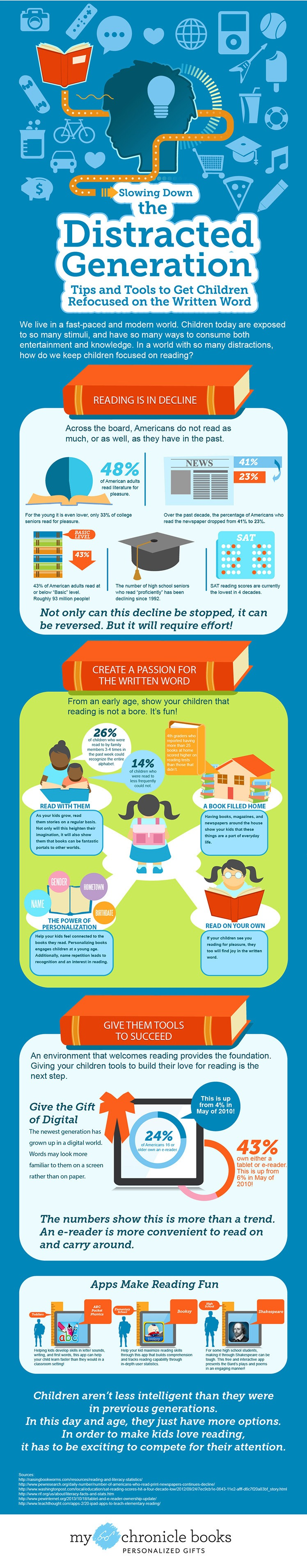The Distracted Generation Infographic