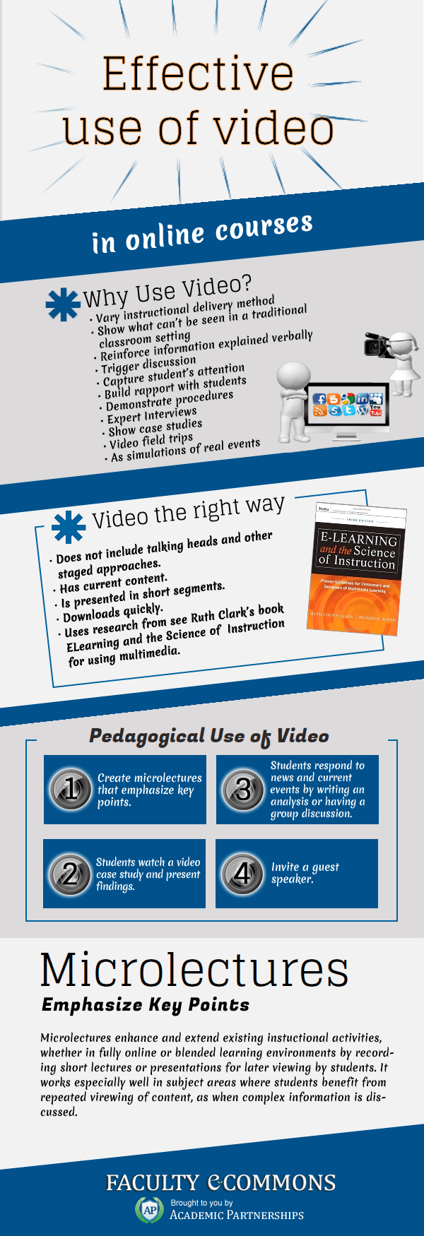 The-Effective-Use-of-Video-in-Online-Courses-Infographic