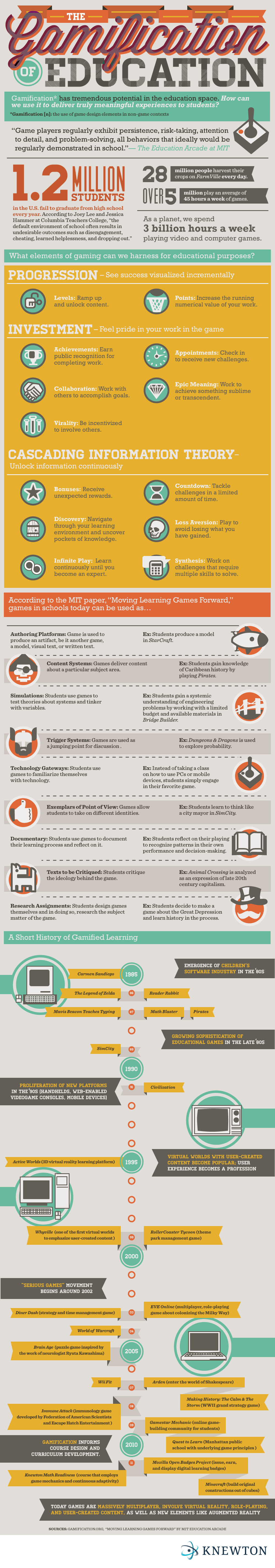 The-Gamification-of-Education-Infographic