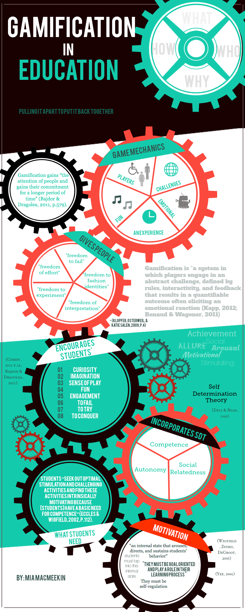 The-Gears-of-Gamification-in-Education-Infographic