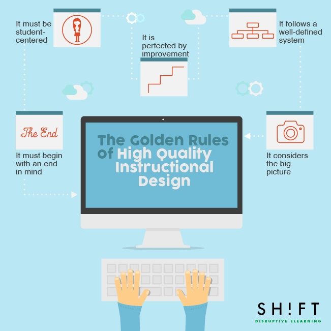 5 Golden Rules Of High Quality Instructional Design Infographic