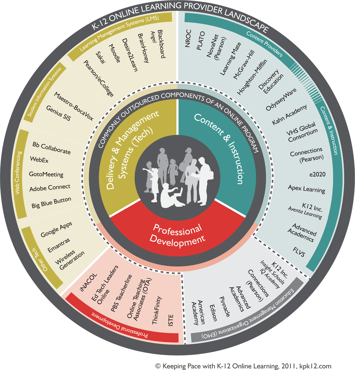 K 12 Education Infographics The K-12 Online Learni...