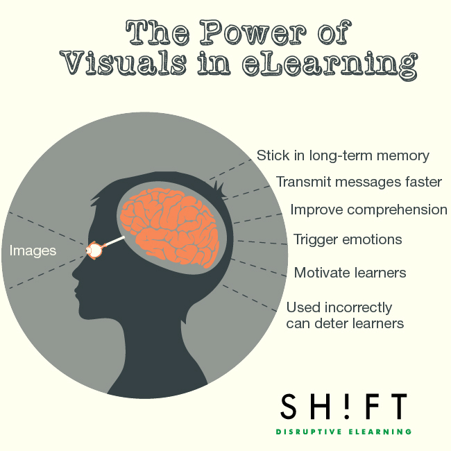 the power of visuals in elearning infographic e learning  the power of visuals in elearning infographic