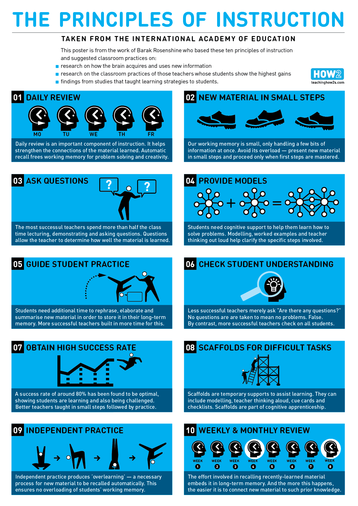 University Classroom Design Principles To Facilitate Learning ~ The principles of instruction infographic e learning