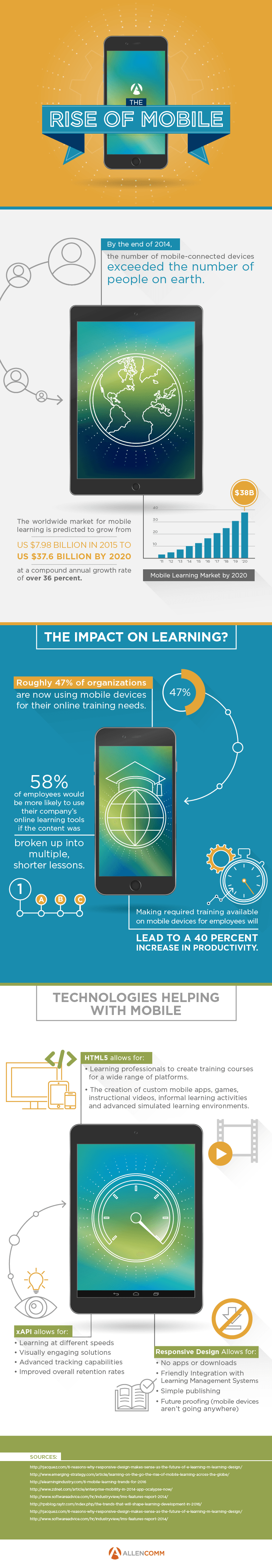 The Rise of Mobile Learning Infographic