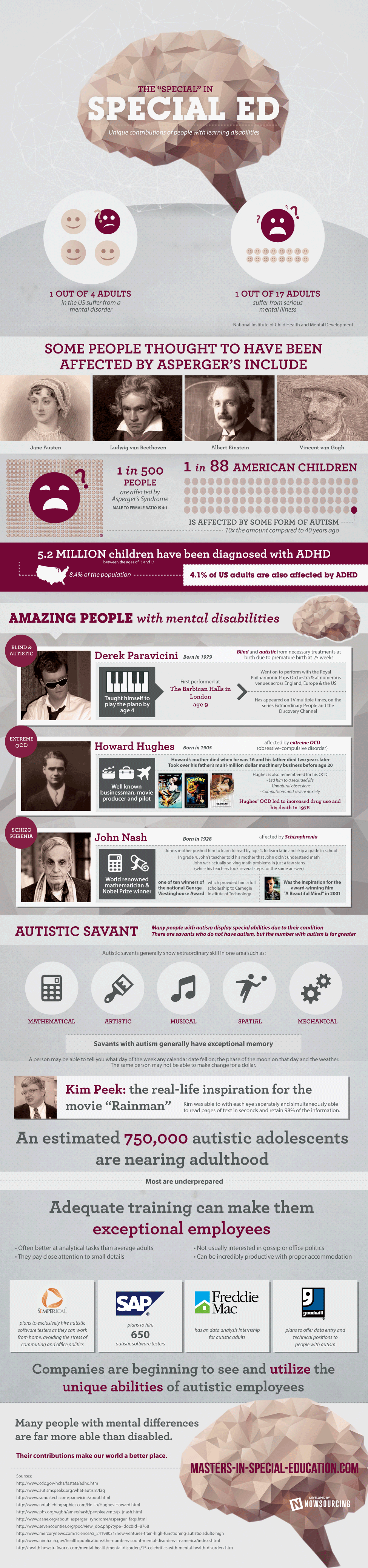 The-Special-in-Special-Education-Infographic