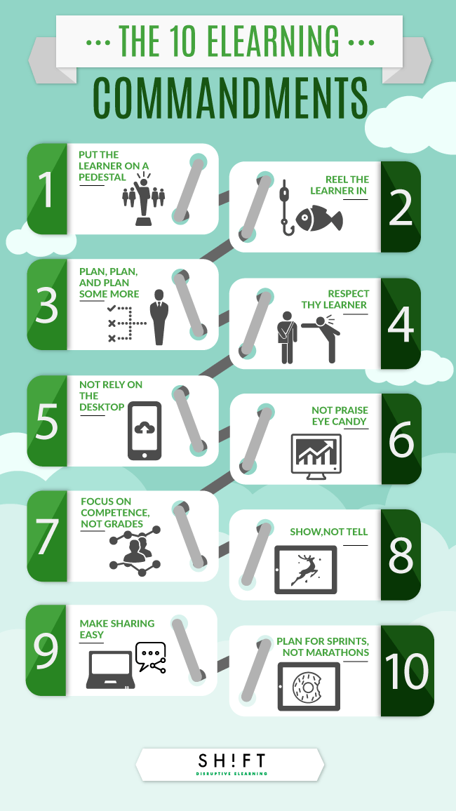 The Ten eLearning Commandments Infographic