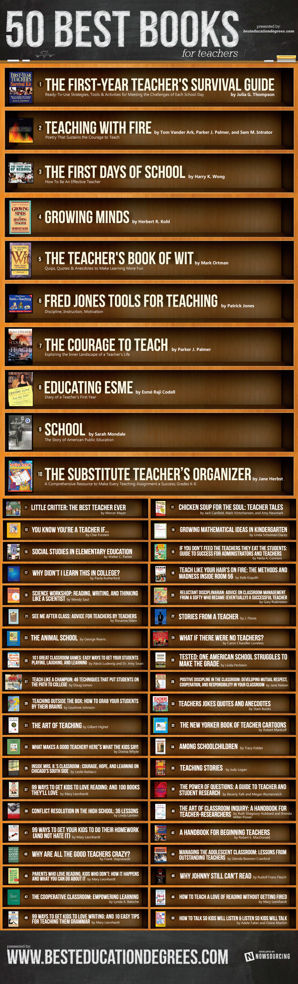 The-Top-50-Books-For-Teachers-Infographic