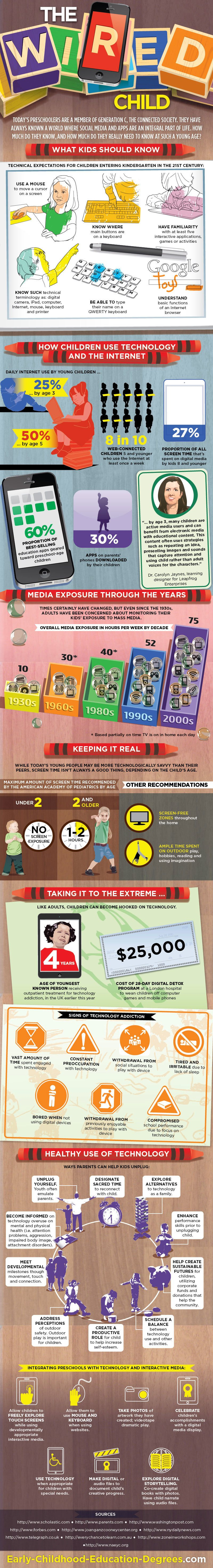 The-Wired-Child-Infographic